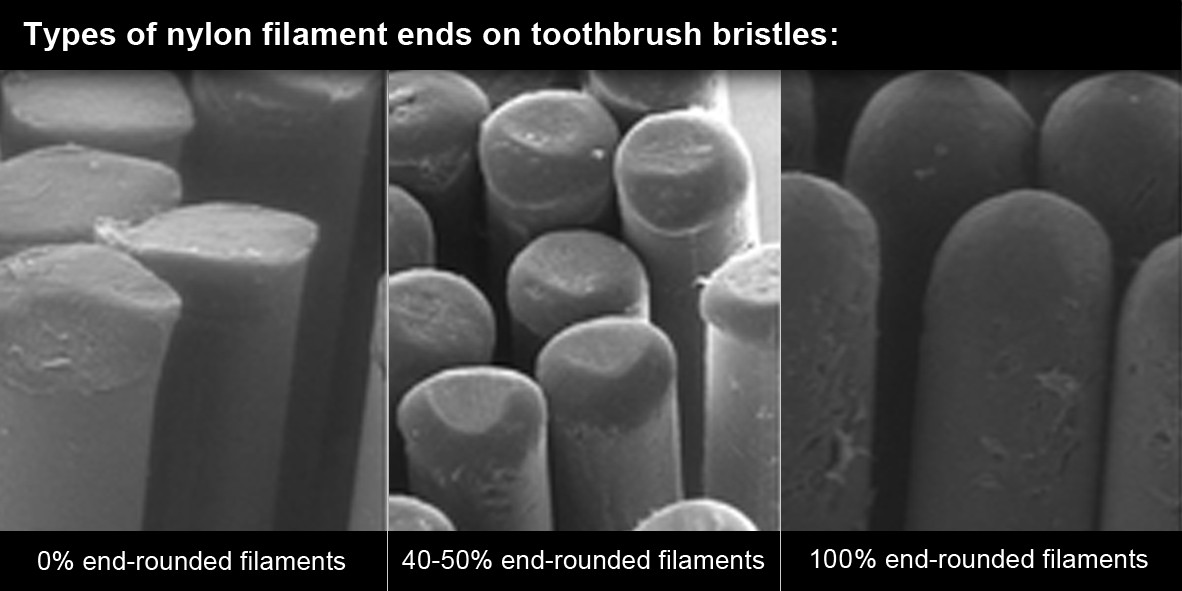 complete-smile-dental-how-to-choice-Toothbrushes -zoom-in